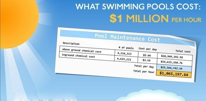 Swimming Pool Trivia