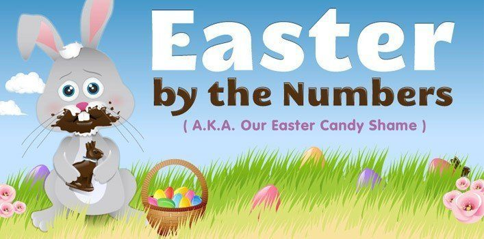 Easter Statistics InfoGraphic