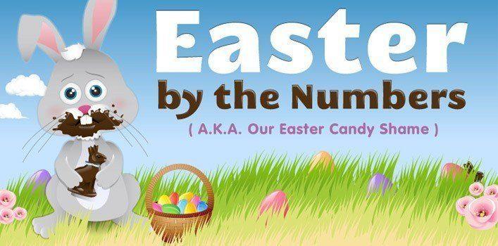 Easter Statistics
