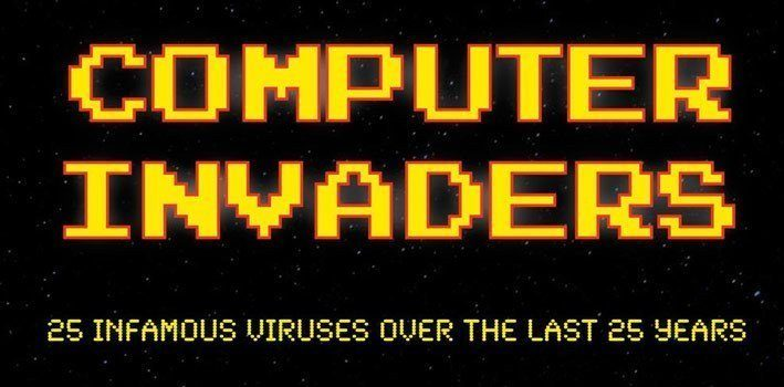 Computer Invaders Infographic