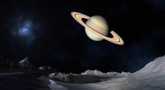 Facts About the Planet Saturn