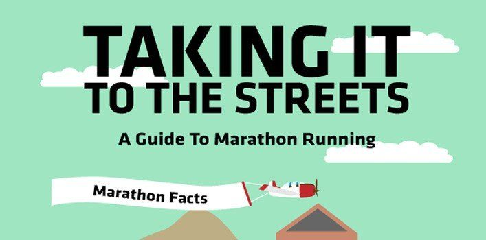 Facts About Marathon Running InfoGraphic