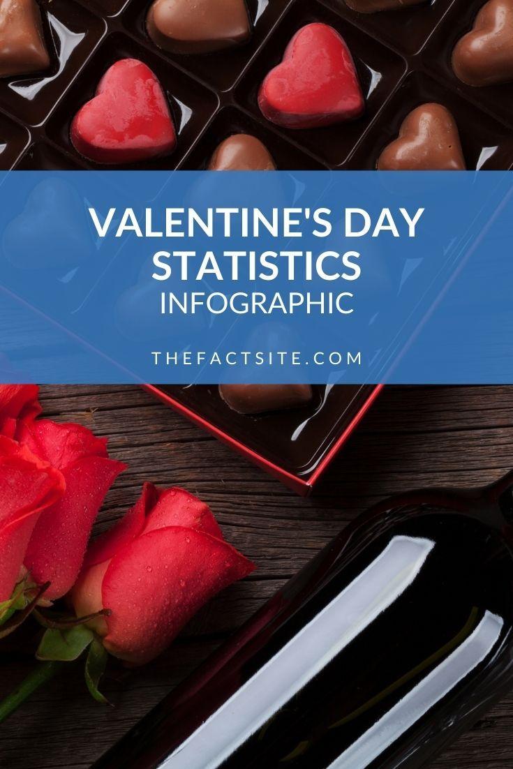 Valentine's Day Statistics InfoGraphic