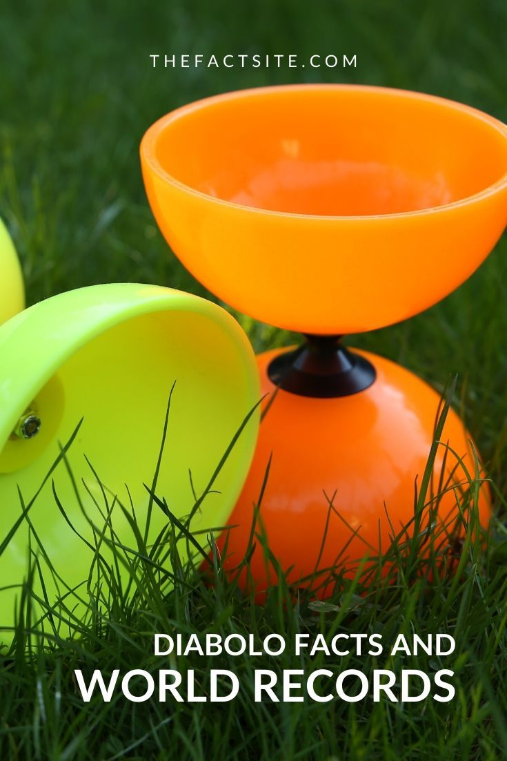 Diabolo Facts And World Records