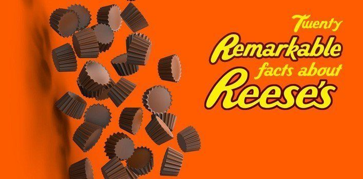Reese's Facts