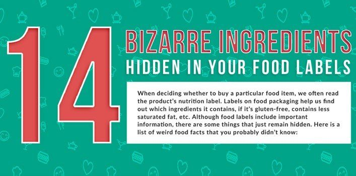 Bizarre Food Ingredients