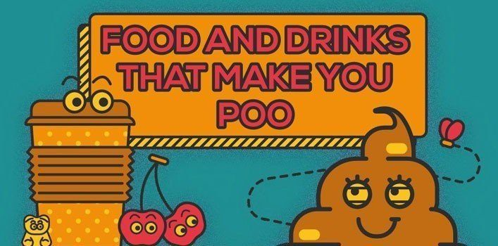 Food & Drinks that Make you Poo!