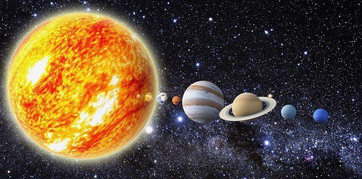 Discovery of the Planets in Our Solar System