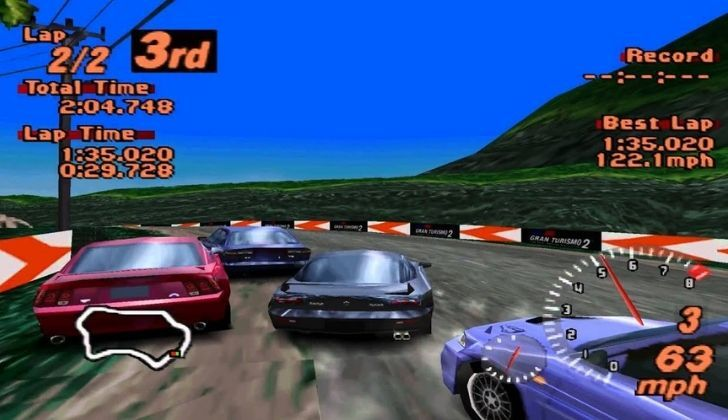 Gameplay on Gran Turismo on Playstation One