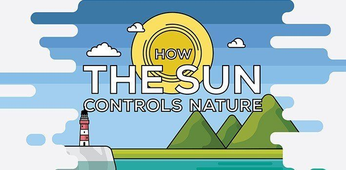 How The Sun Controls Nature