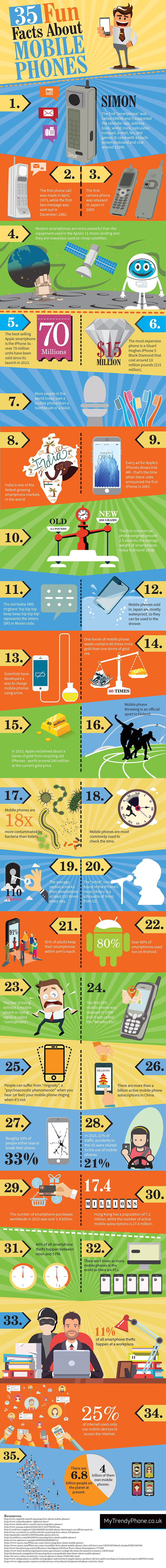 35 Interesting Facts About Mobile Phones Infographic