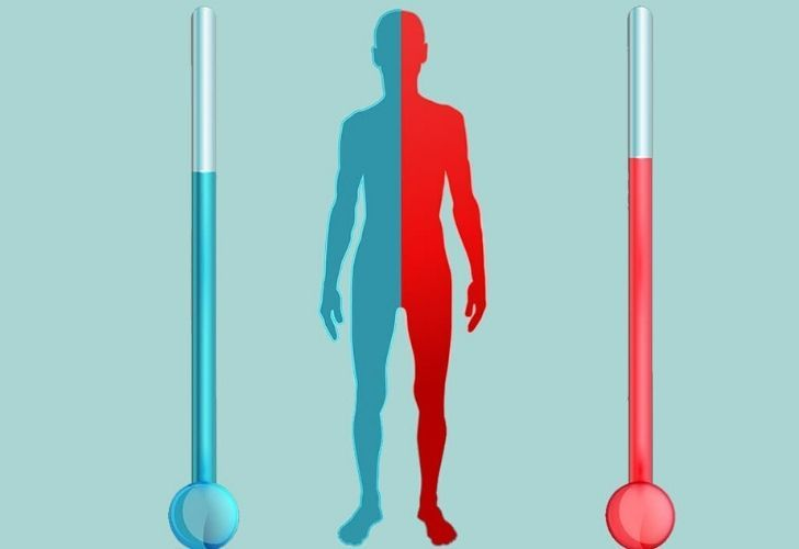 A hot and cold body