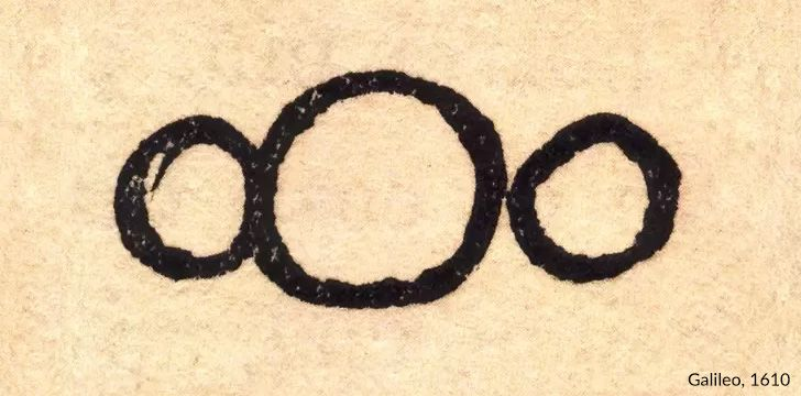 Galileo's Drawing of Saturn's Ring's in 1610