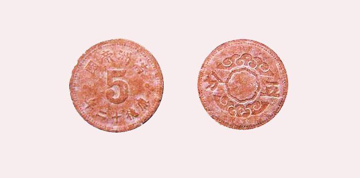 Manchukuo Yuan Coins