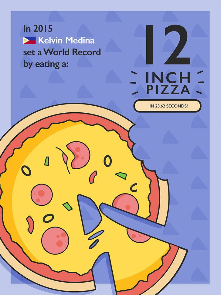 "Fastest time to eat a 12"" pizza world record"