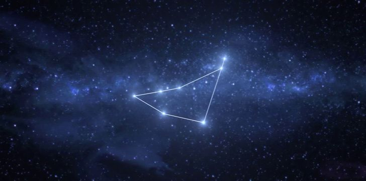 Space Facts: Star Constellations