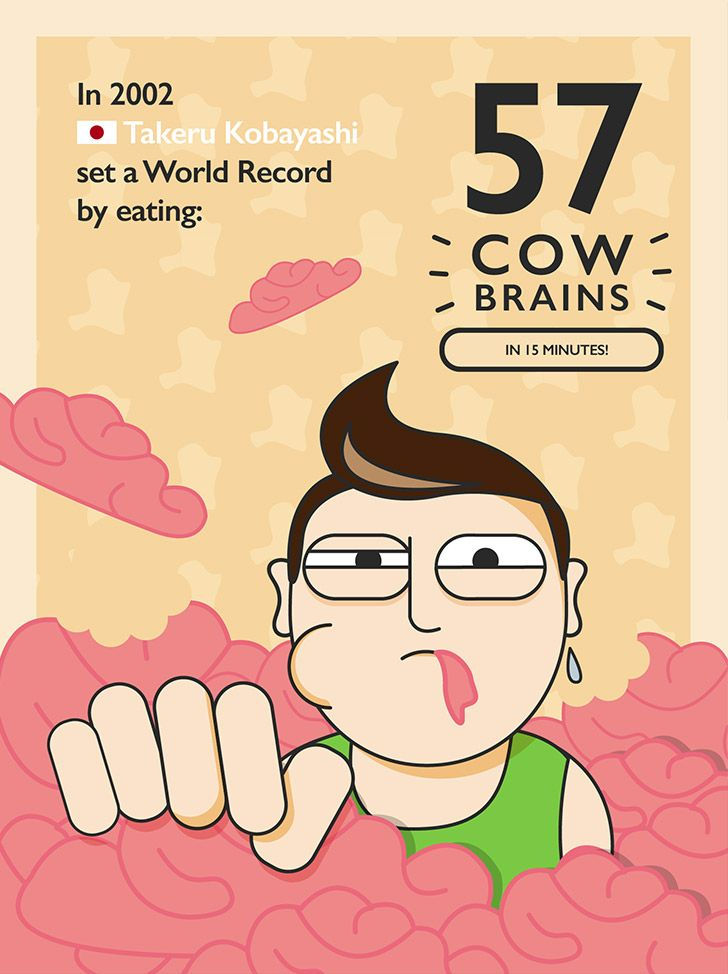 Most Cow Brains Eaten in 5 Minutes