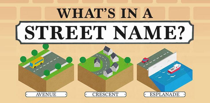 Street Name Meanings