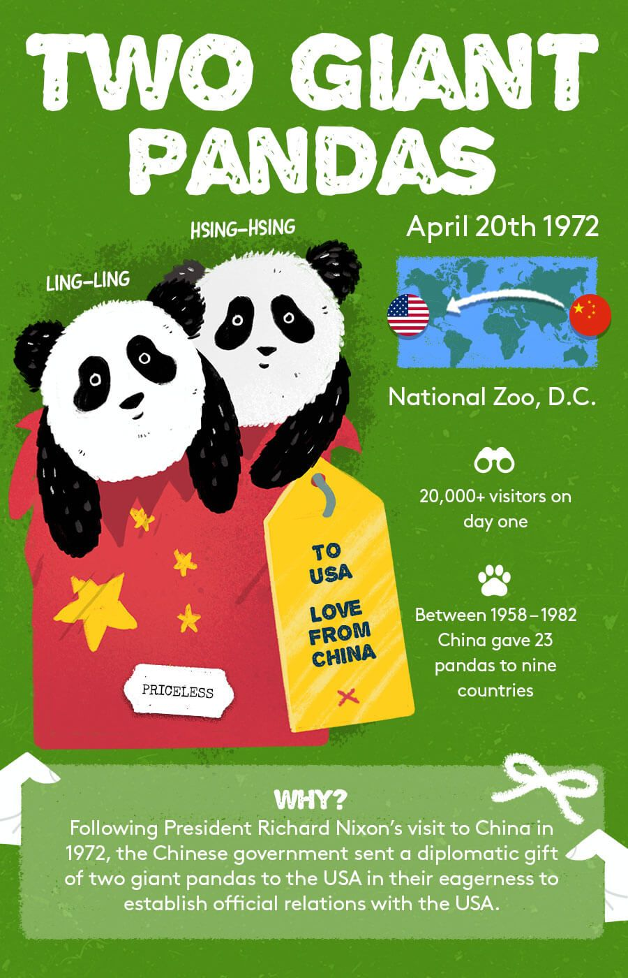 Two Giant Pandas Gift Exchange