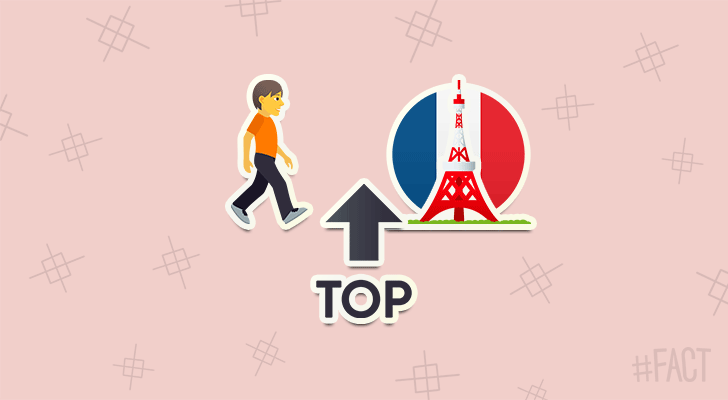 There are a total of 1,710 steps in the Eiffel Tower.