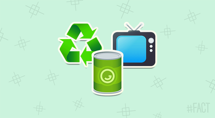 Recycling just one tin can saves enough energy to watch television for 3 hours.