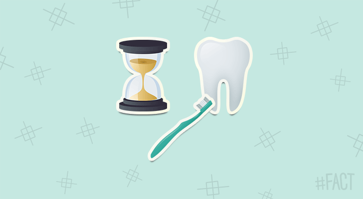 During your lifetime, you will spend around seventy nine days brushing your teeth.