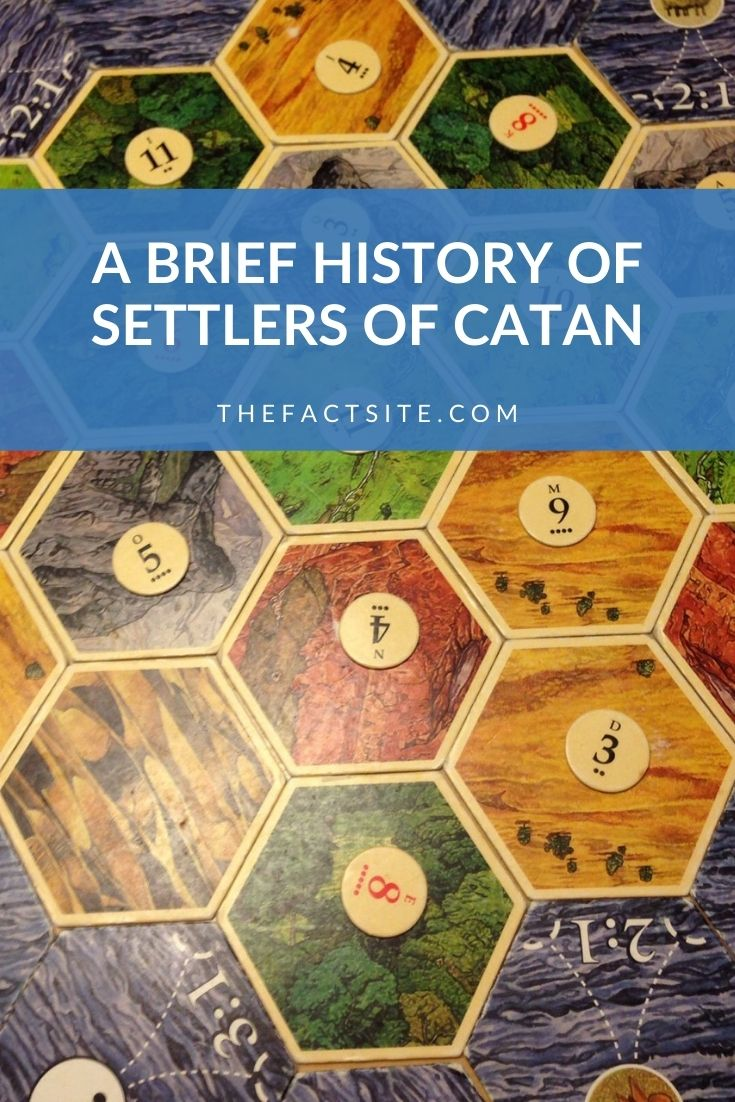 A Brief History of Settlers of Catan